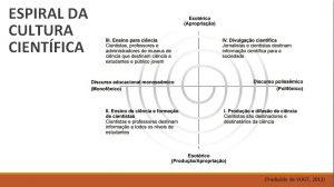 Espiral da cultura científica