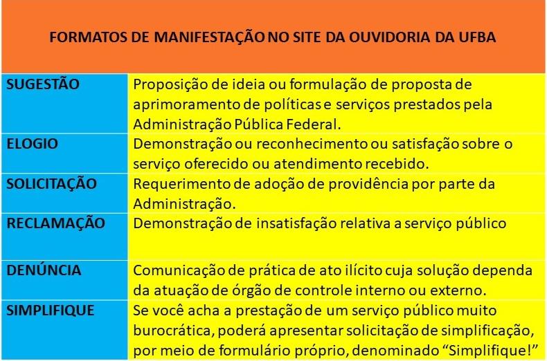 quadro_ouvidoria