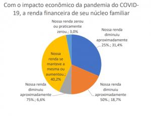impacto-economico-covid