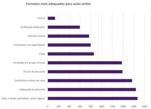 profs-online