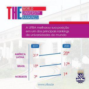 ranking-ufba-editado-1